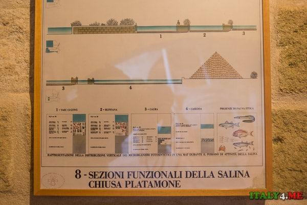 muzej_soli_v_Trapani_Sicilija_05