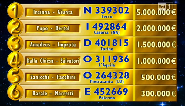 Италия лотерея 2013