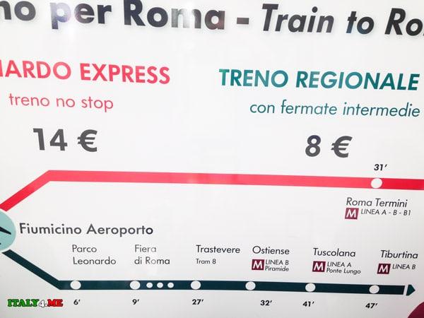 схема-и-время-в-пути-поездов-со-станции-аэропорт-Фьюмичино