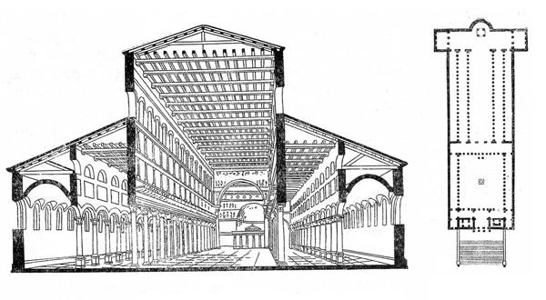План романской базилики