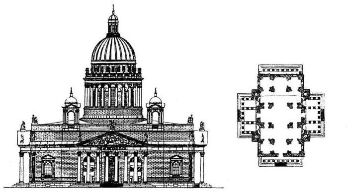 Католический храм - план