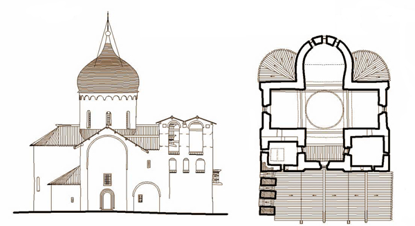Православный собор - план