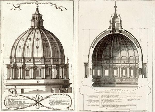 Собор Святого Петра - Купол Микеланджело