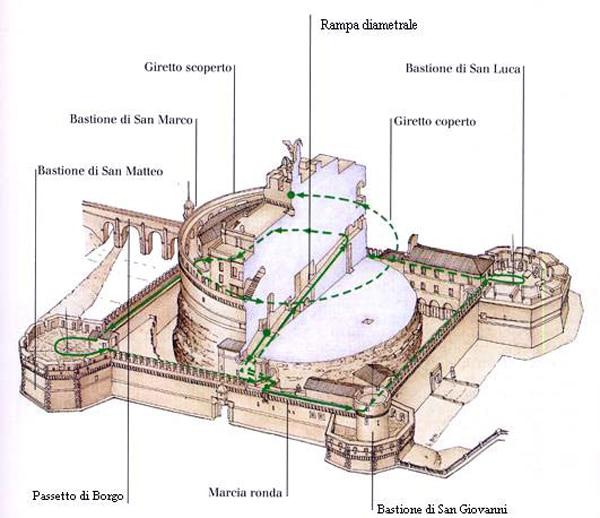 Замок Святого Ангела в Риме - История