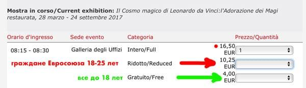 Стоимость билетов в галерею Уффици на официальном сайте