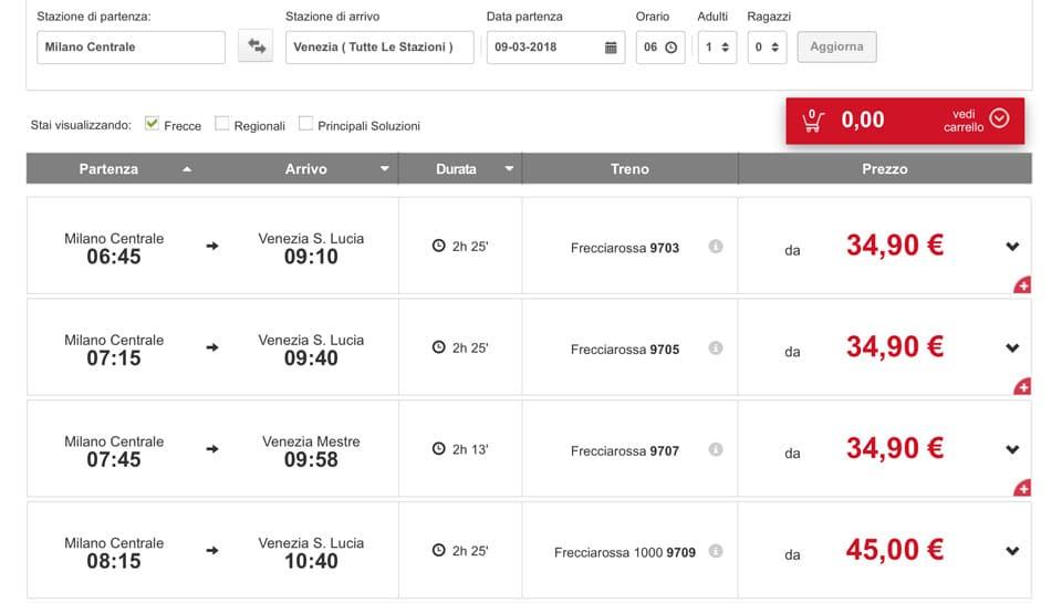 Расписание скоростных поездов Trenitalia из Милана в Венецию стоимость билетов