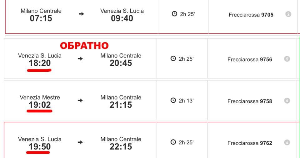 Расписание поездов из Венеции в Милан