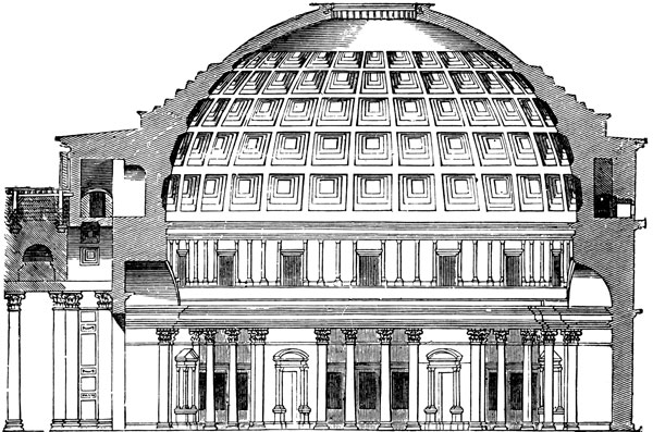 схема Пантеона в Риме