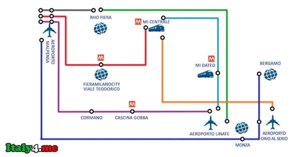 схема движения из миланских аэропортов