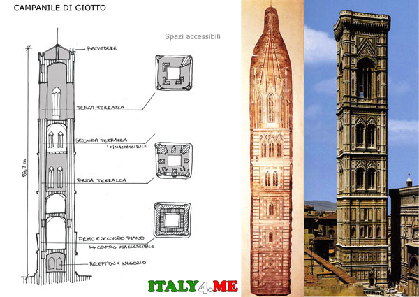 план колокольни Джотто во Флоренции