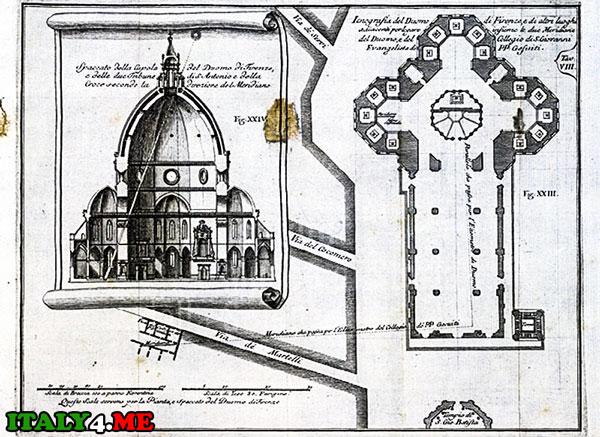 план собора во Флоренции