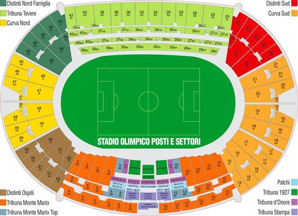 Схема олимпийского стадиона Stadio Olimpico в Риме