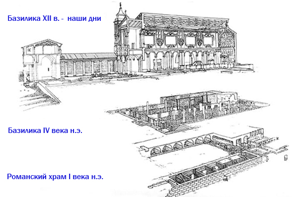 Базилика Сан-Клементе в Риме