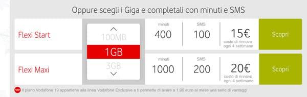 vodafone-tarif-italia-1-giga