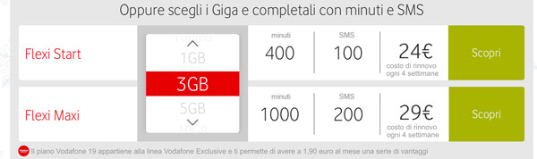 vodafone-tarif-italia-3-giga