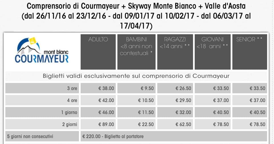 Цены на скипасс в 2017 году Курмайор горнолыжный курорт Италия