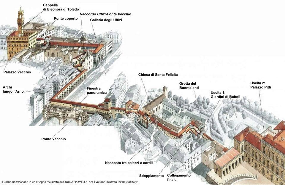 План туристического маршрута по Коридору Вазари во Флоренции