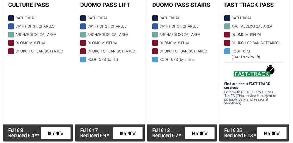 Комбинированный билет в собор Дуомо без очереди