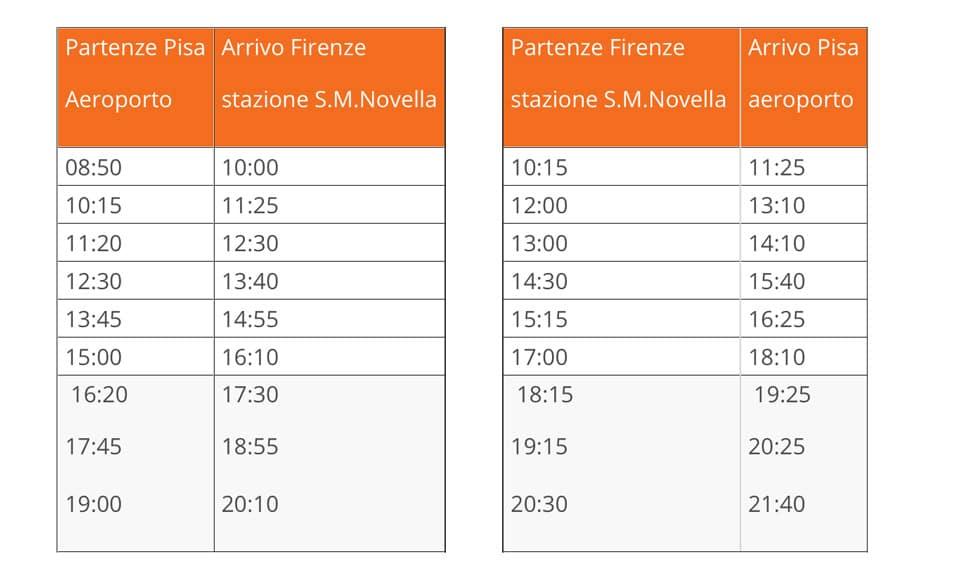 Расписание автобуса аэропорт Пиза - Флоренция