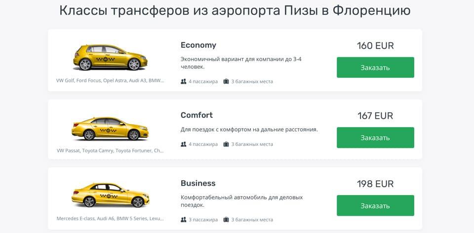 Стоимость такси из аэропорта Пизы до Флоренции