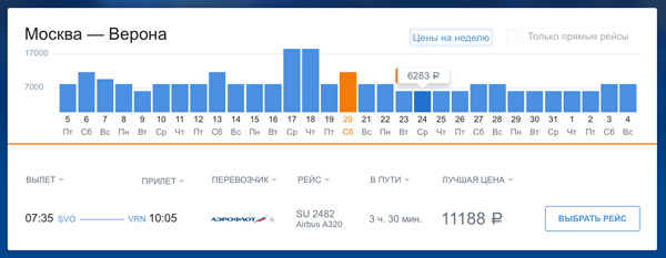 Цены авиабилетов и расписание Аэрофлота из Москвы в Верону