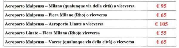Тарифы такси из аэропорта Мальпенса в Милан