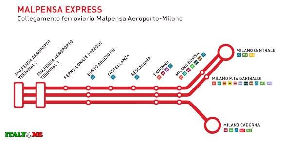 Остановки поезда из аэропорта Мальпенса в Милан