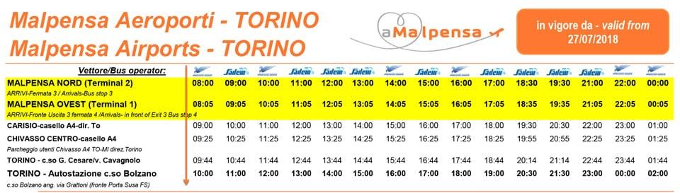 Расписание автобусов из аэропорта Мальпенса в Турин