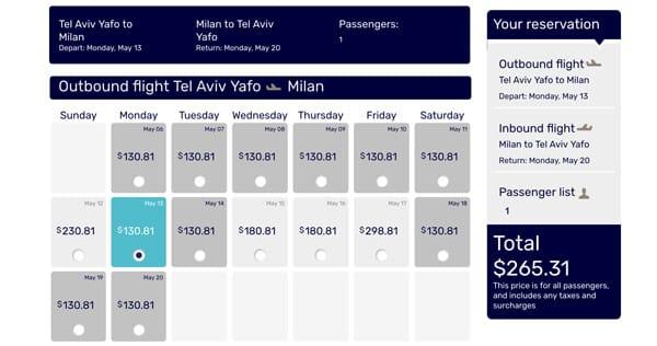 Стоимость билетов из Тель Авива в Милан Мальпенса