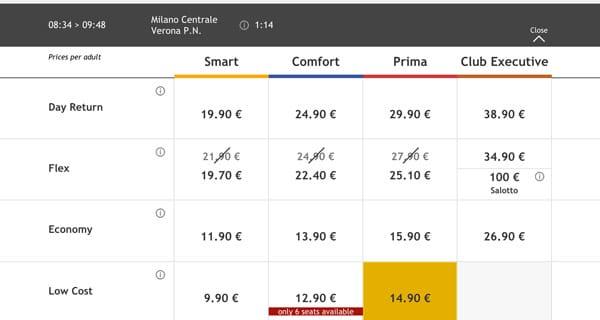 Стоимость билета на поезд из Милан Верона