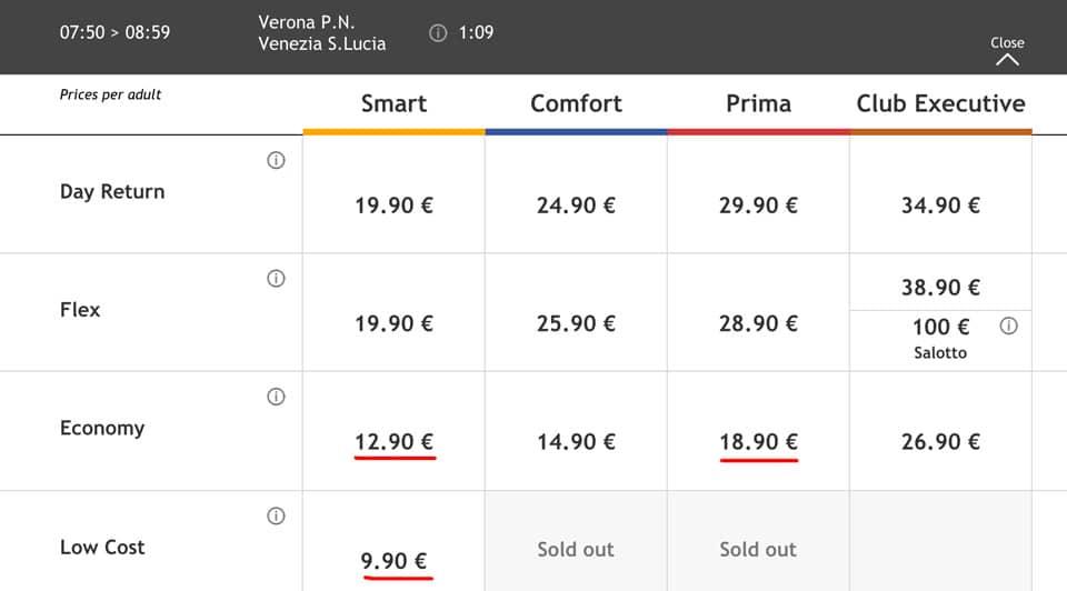Стоимость билетов из Вероны до Венеции