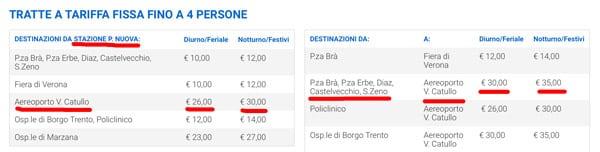 Официальные тарифы такси в Вероне