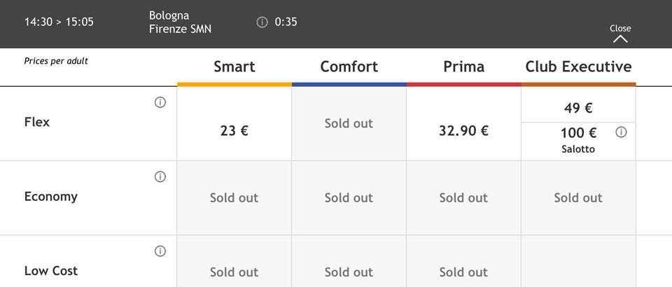 Стоимость билетов на поезд Италотрено из Болоньи во Флоренцию
