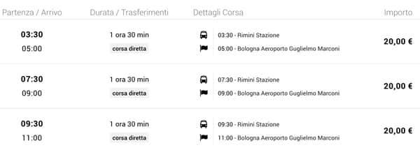 расписание прямого автобуса из Римини в аэропорт Болоньи