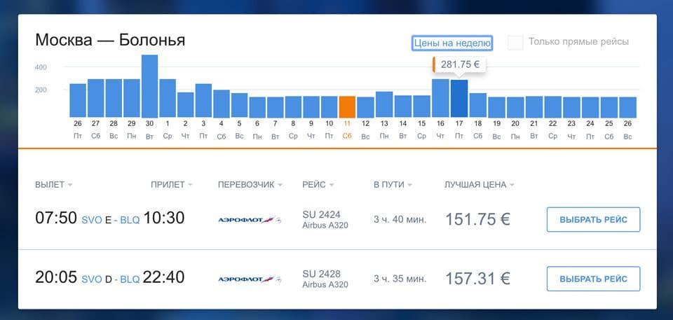 Расписание Аэрофлота прямых рейсов из Москвы в Болонью