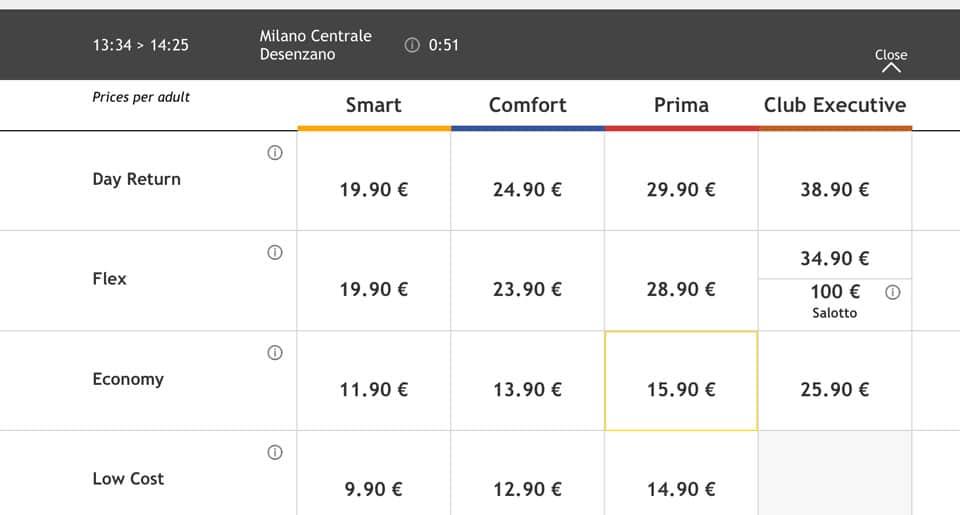 Стоимость билетов на поезд ItaloTreno из Милана на озеро Гарда