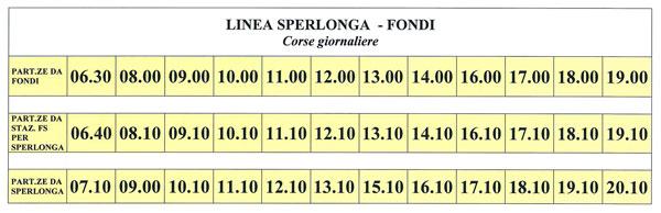Расписание автобуса из Фонди в Сперлонгу