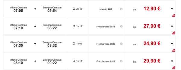 расписание и цены поездов из Милана в Болонью перевозчик Trenitalia