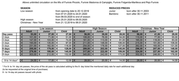 Цены на скипассв Мадонна ди Кампильо