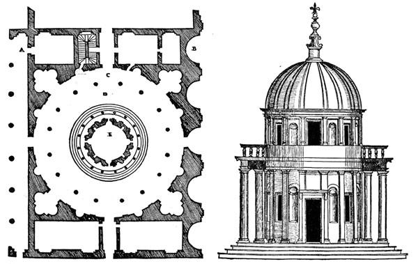 гравюры Себастьяно Серлио Темпьетто в Риме