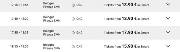 Расписание поездов из Болоньи во Флоренцию