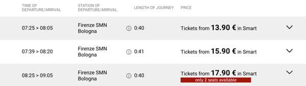 Расписание поездов из Флоренции в Болонью