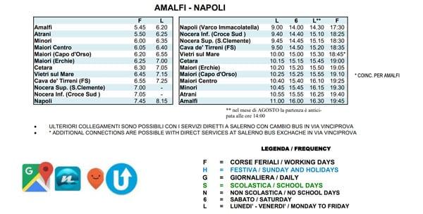 Расписание автобусов из Неаполя до городов Амальфитанского побережья