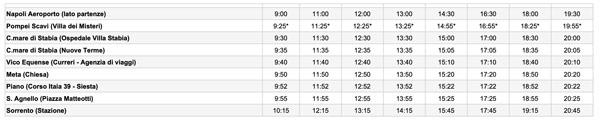 Расписание автобусов из аэропорта Неаполя до Сорренто