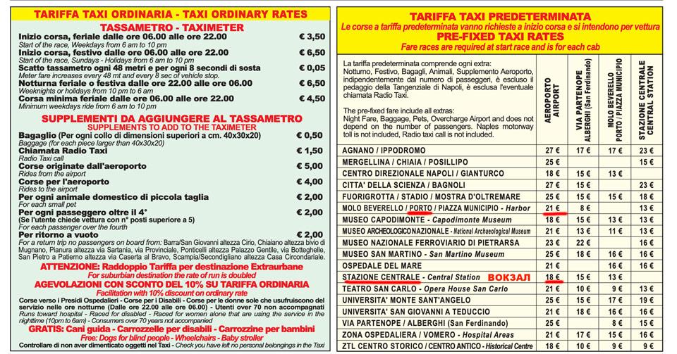 Тарифы такси из аэропорта Неаполя