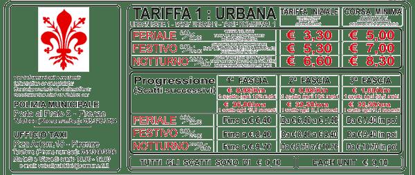 Официальные тарифы такси во Флоренции