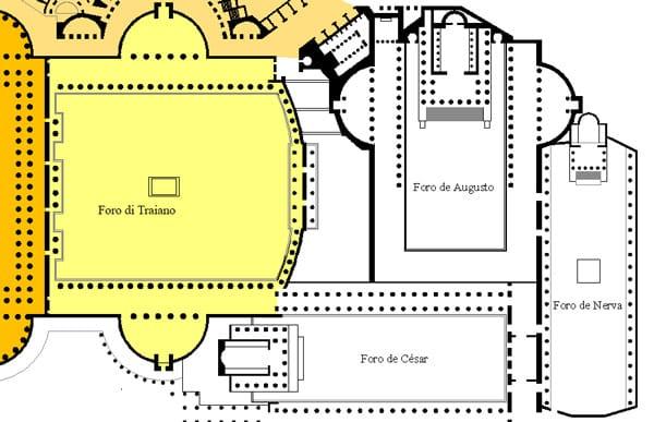 План императорских форумов Траяна, Августа, Цезаря, Нервы в Риме