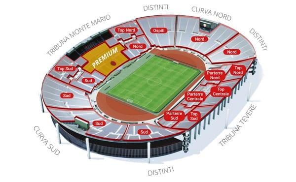 Расположение и название трибун Олимпийский стадион в Риме