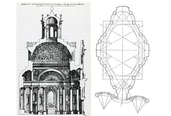 Чертёж схема церкви Сан-Карло-алле-Куатро-Фонтане в Риме